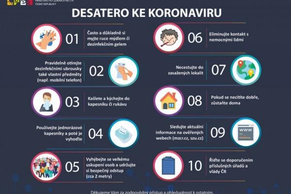 Desatero ke koronaviru